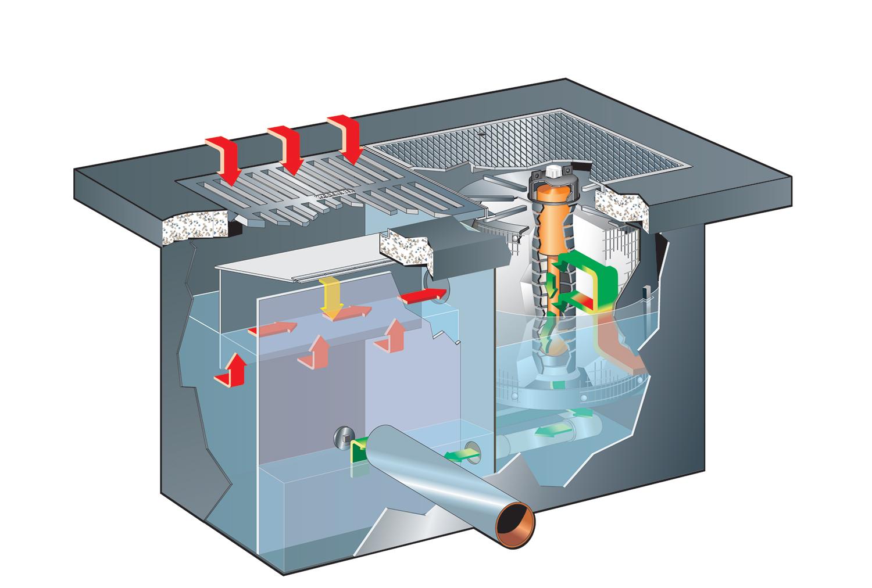 Stormfilter 174 Media Filtration Rainwater Management Ltd